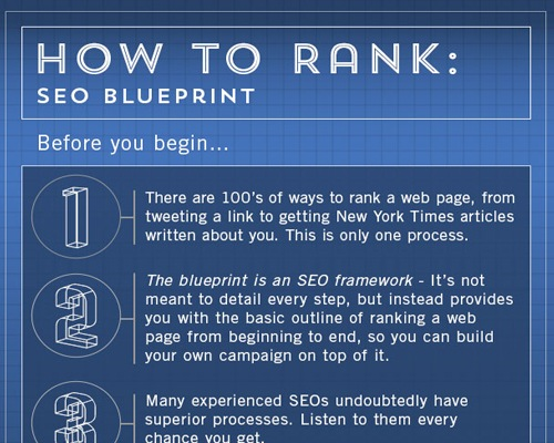 howtorank Best Of Web And Design In May 2013