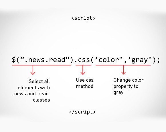 script thumb Best Of Web And Design In November 2013