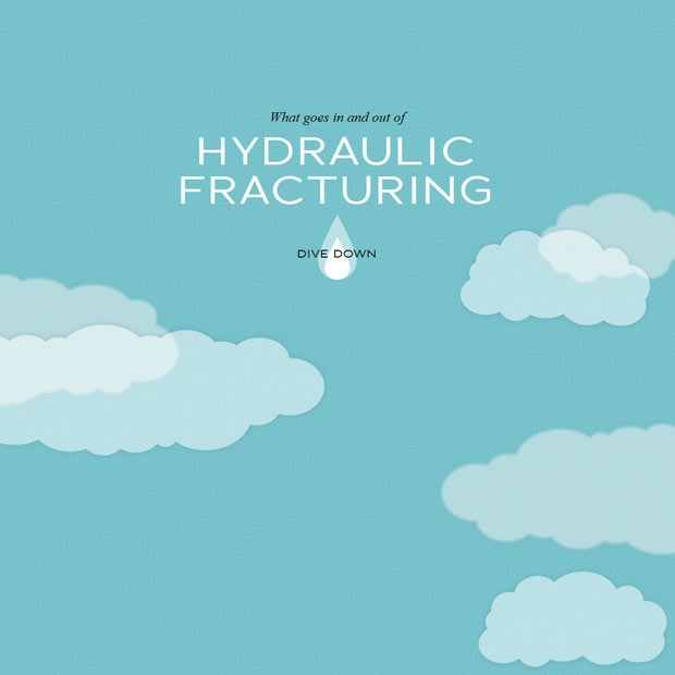 hydraclic fracturing 50 Mind blowing examples of parallax website designs