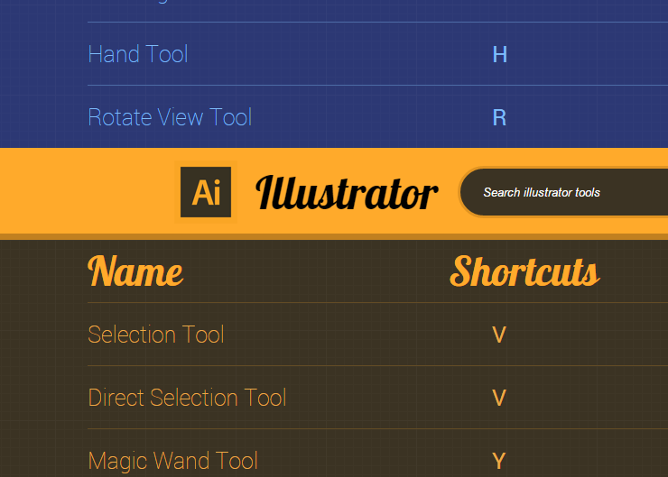 illustrator design shortcuts screenshot An awesome new website Design Shortcuts