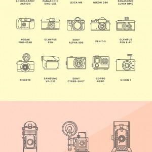 camera-icon-set