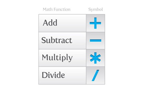 MATHS Comprehensive Guides For Understanding The Basic Fundamentals Of Illustrator