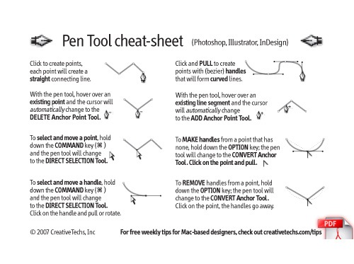 cheatsheat Comprehensive Guides For Mastering The Pen Tool