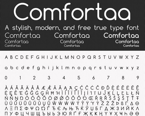 cormfata 100 Best free fonts to use for creating a logo