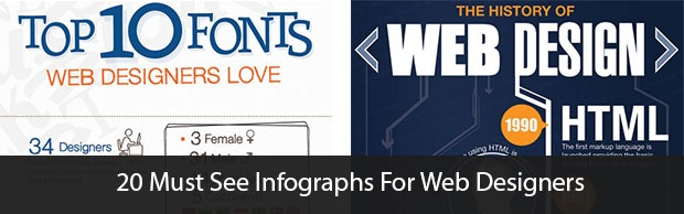 20MUSTSEE 20 Must See Infographics For Web Designers