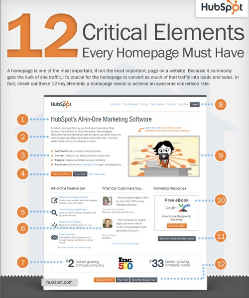 criticalelements 20 Must See Infographics For Web Designers