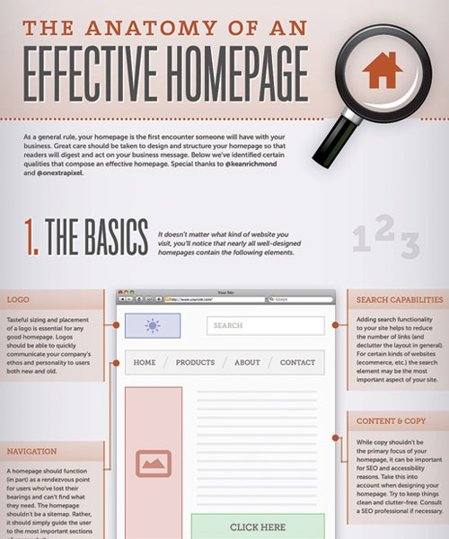effectivehomepage 20 Must See Infographics For Web Designers