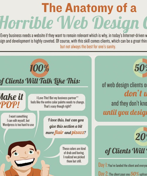 horriblewebclient 20 Must See Infographics For Web Designers