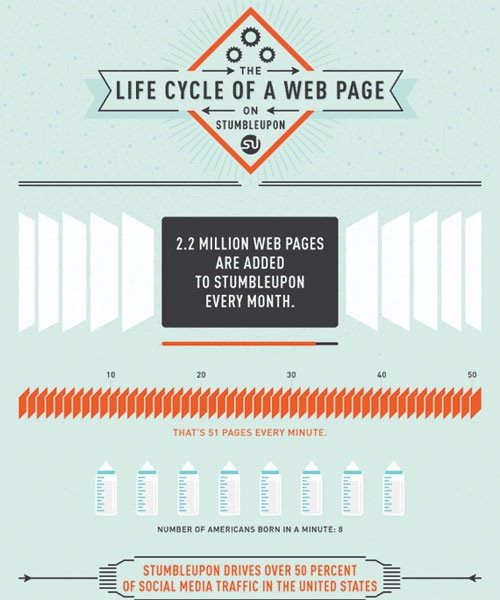 life-cycle-of-a-webpage
