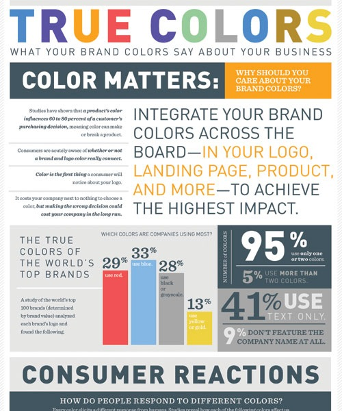 truecolors 20 Must See Infographics For Web Designers