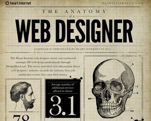 webdesigner Best Of Web And Design In November 2012