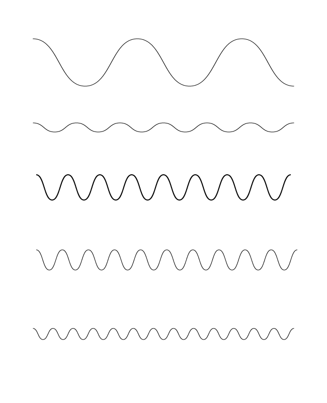 swirly lines 1 How to create a swirly line using illustrator